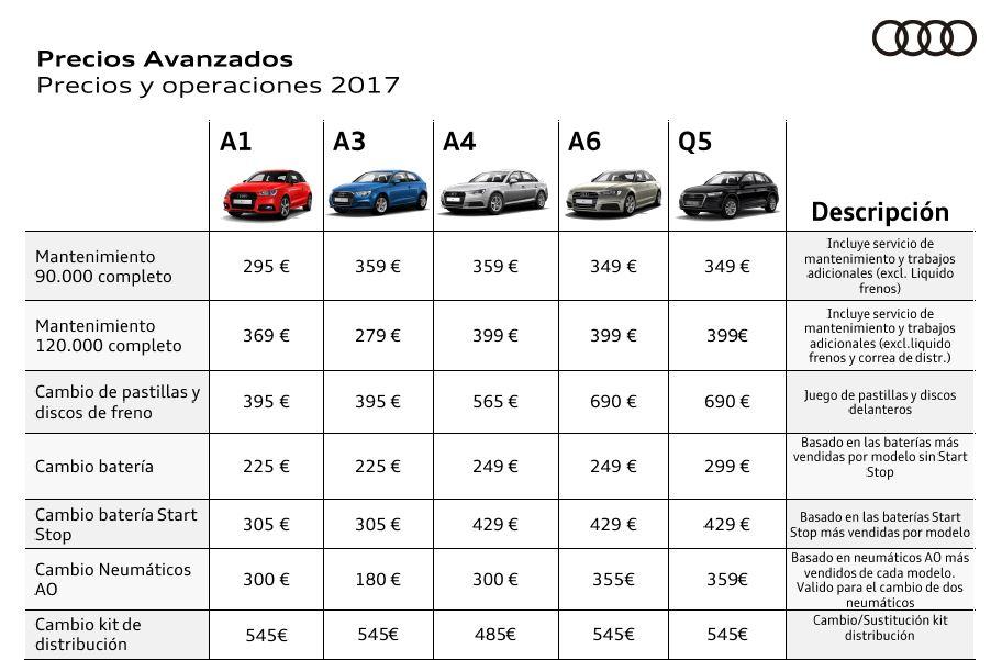 Costo De Mantenimiento Audi Q5